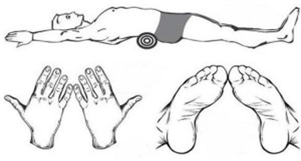 Améliorez votre posture et vous perdrez du poids sans mourir de faim: voici ce que vous devez faire !